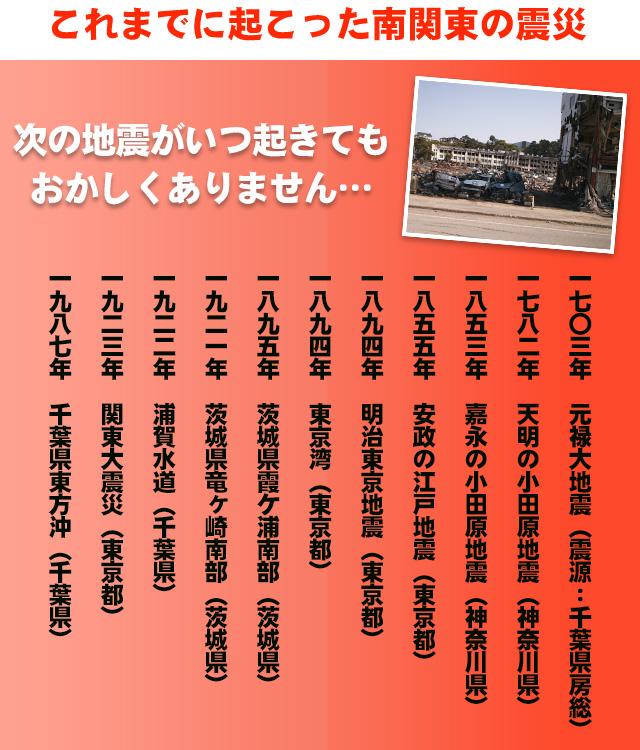 これまでに起こった南関東の震災